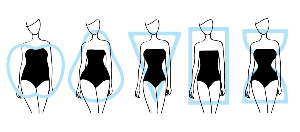 The 5 body types illustrated